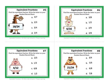 EQUIVALENT FRACTIONS REVIEW Grade 5