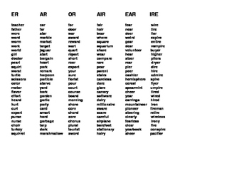 list of english words with meaning and sentences
