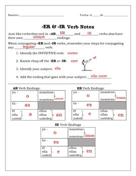 ER & IR Discovery Learning Activity and Notes