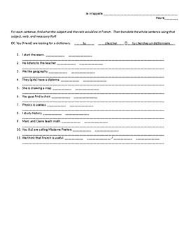 ER Verb Conjugation Translation Sheet