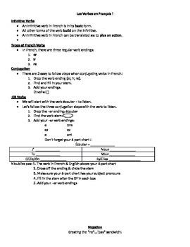 ER Verbs & Negative Notes