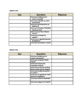 ER Verbs Questionnaire Mixer FRENCH