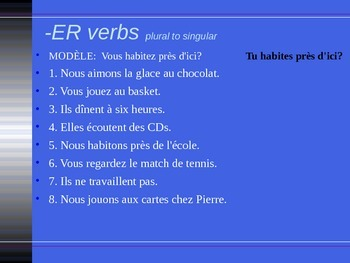 ER verbs in French present tense review PowerPoint