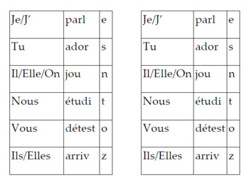 French ER verbs cutout conjugation game/practice