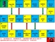 ER verbs in French Game board PowerPoint version