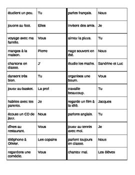 ER verbs in French Cercle magique