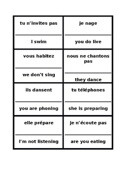 ER verbs in French present tense Cercle magique