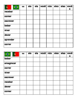 ER verbs in Portuguese Connect 4 game
