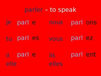ER verbs in French present tense PowerPoint