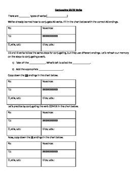 ER/IR Present Tense Verb Conjugation Notes