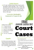 ERWC Juvenile Justice Unit: Court Cases Powerpoint