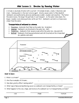 ESworkbooks Guided Inquiry 09 Surface Features