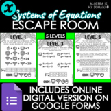 ESCAPE ROOM ACTIVITY - Systems of Equations - DISTANCE LEARNING