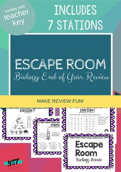ESCAPE ROOM: Biology Review (Excellent for End of Course ...
