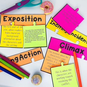 ESCAPE ROOM PLOT ELEMENTS: FRACTURED FAIRY TALES W/ CREATIVE WRITING