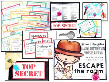 ESCAPE THE ROOM Fiction, Non-Fiction Reading Comprehension, Strategies, Elements