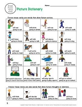 ESL Grammar Simple Future Tense Verbs