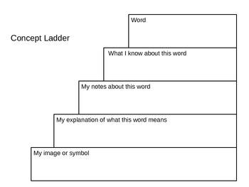 ESL Academic Vocabulary- Graphic Organizers