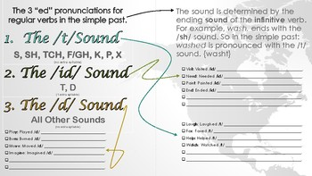 """ESL: A Pronunciation Reference Guide: The Three """"ed"""" endings"""