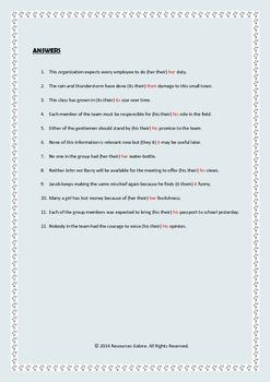 ESL: Agreement of Pronouns