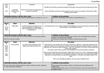 ESL Art of Conversation Lesson Plan