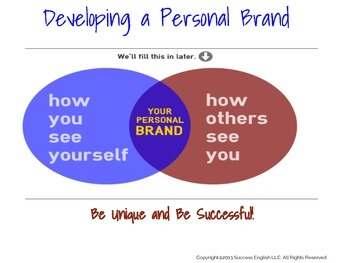 ESL Business English Class - Developing a Personal Brand
