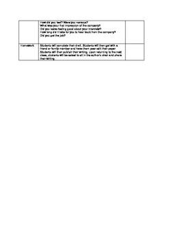 ESL Business Phrasal Verbs/Recruitment Process Lesson Plan