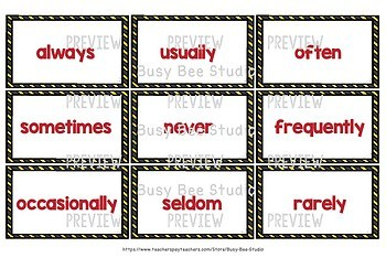 ESL Resources: HOW OFTEN DO YOU ...?
