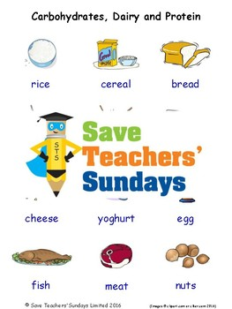 ESL Carbohydrates, Dairy & Proteins Worksheets, Games, Activities & Flash Cards