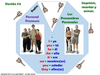 ESL Class. Personal Pronouns. / Los Pronombres Personales.