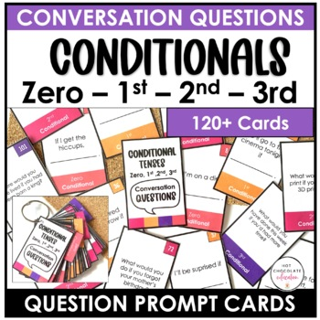 ESL - Conditionals Conversation Cards for Speaking (Zero, 1st, 2nd, 3rd)