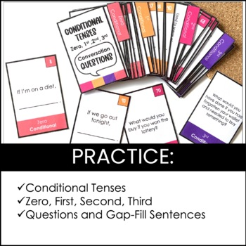 ESL - Conditionals Conversation Cards for Speaking (Zero, 1st, 2nd, 3rd)