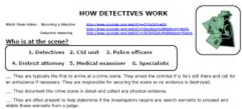 ESL Detectives Unit