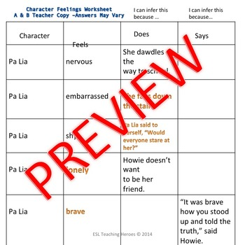 ESL Differentiated Unit for Pa Lia's First Day by Michelle Edwards