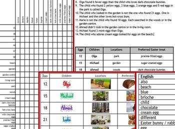 ESL EAL English: Easter - logic puzzle, thinking skills