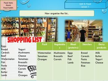ESL EAL Food vocabulary and grammar activities