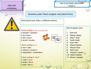 ESL EAL jobs workplaces nouns printable and interactive activities