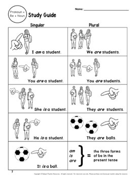 ESL Activities Verb To Be Practice for Older Kids and Adults Great for  Newcomers