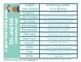 ESL & ELD K-5 Curriculum Map - a year long pacing guide!