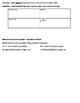 ESL/ELL/ENL Bilingual Common Core Algebra 1 lesson on Word