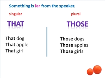 ESL: ENGLISH GRAMMAR - THIS-THESE, THAT-THOSE (GRAMMAR + ACTIVITIES)