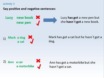 ESL: ENGLISH GRAMMAR - Verb TO HAVE (GRAMMAR + ACTIVITIES)