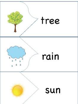 ESL/ENL Spring Vocabulary Activities