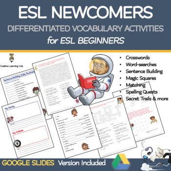 ESL English BEGINNERS Full Lesson: Greetings | Introducing yourself