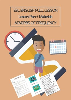 ESL English Full Lesson: Adverbs of frequency LEVEL: Pre-Intermediate