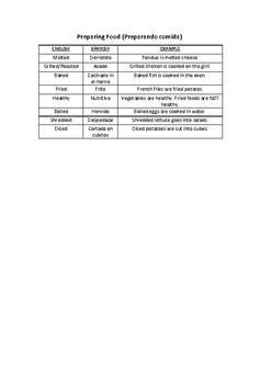 ESL English/Spanish Food Adjectives