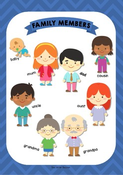 ESL Family members vocabulary posters for years 3 & 4