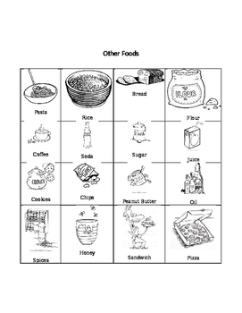 ESL Food Vocabulary Pictures