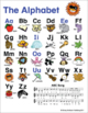 ESL Games - ABC & Phonics - I Have, Who Has Activity
