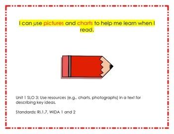 ESL Grade 1 Unit 1 Common Core SLO Posters. NJ Teachers. NJ Model Curriculum.